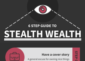 Stealth Wealth Guide – 5 simple steps to keep your wealth under the radar.