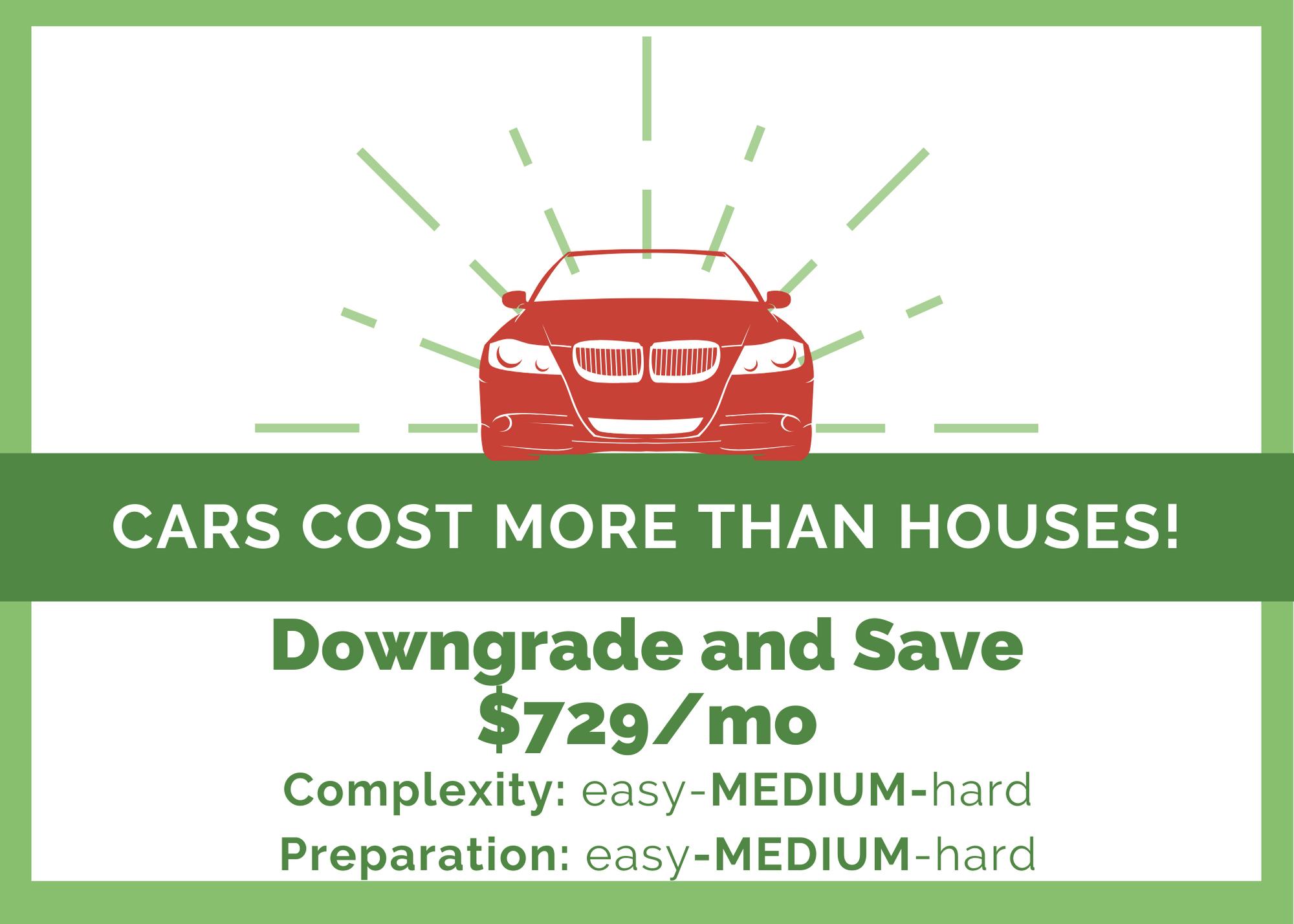 How-much-car-can-I-afford-scorecard
